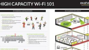hight capacity
